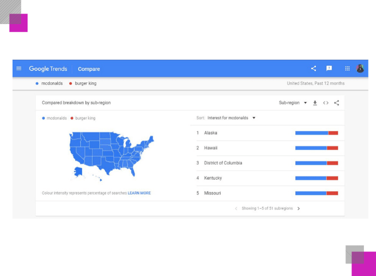 google trends results by state or region