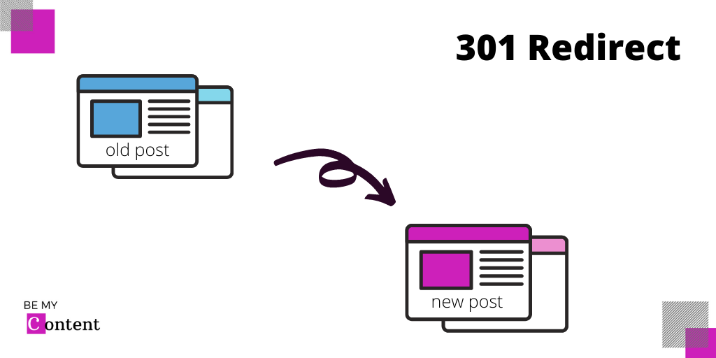 301 redirect infographic