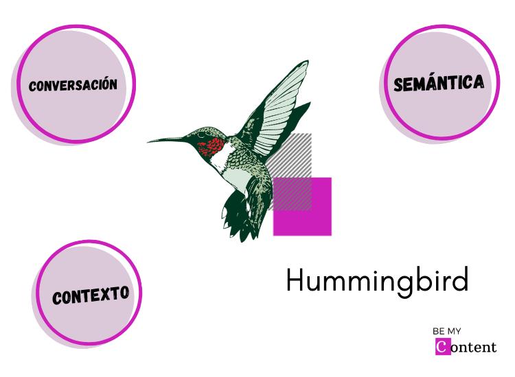 conversación, semántica y contexto, palabras clave para definir el algoritmo de google hummingbird